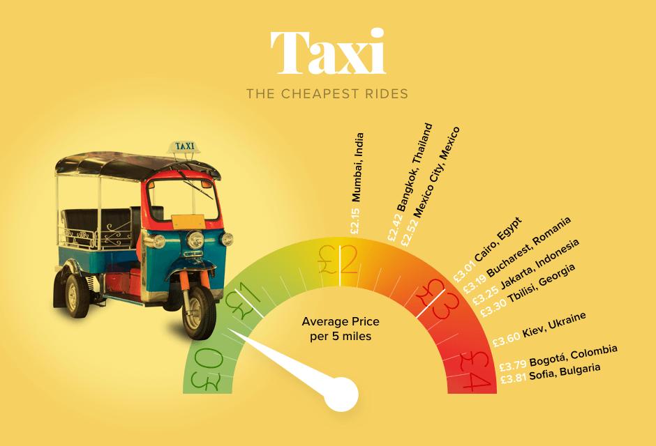 5-Taxi