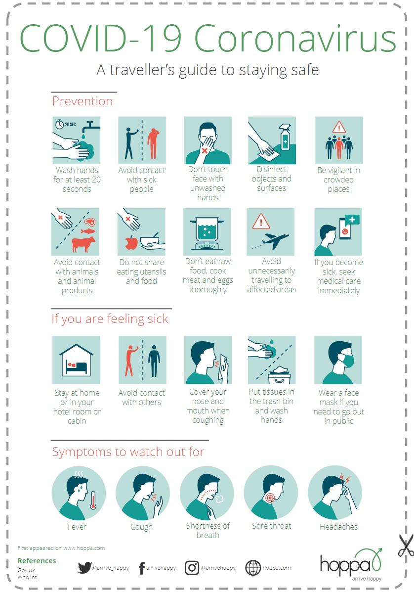 Coronavirus_Travel_Safety_Infographic